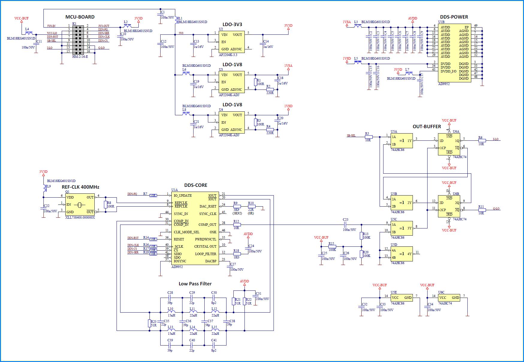 DDS9952-module-scheme