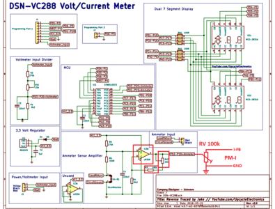 DSN-VC288-changeCircuit